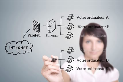 Installation antivirus indre chateauroux 36 000